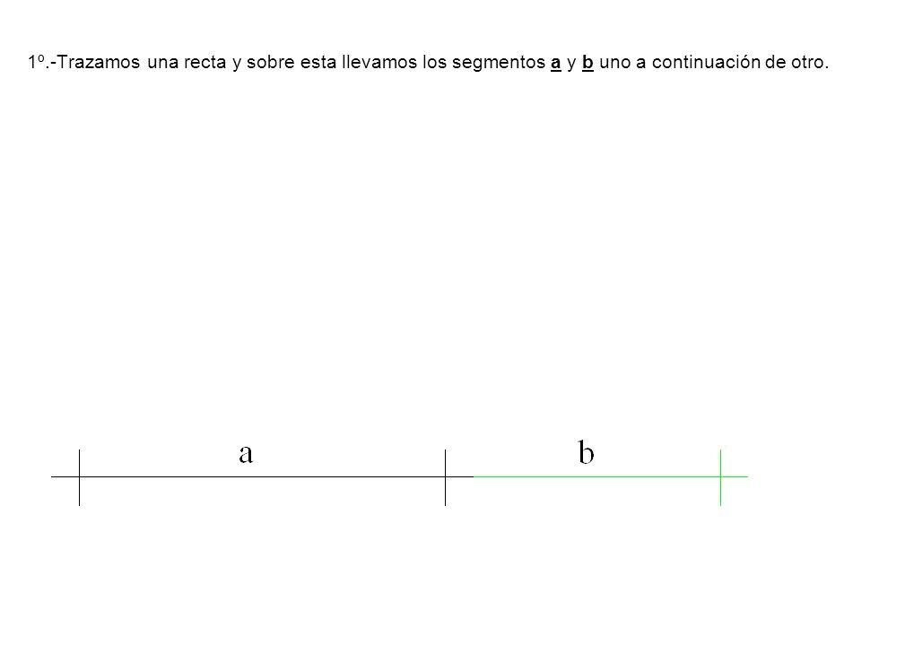 1º.-Trazamos una recta y sobre esta llevamos los segmentos a y b uno a continuación de otro.
