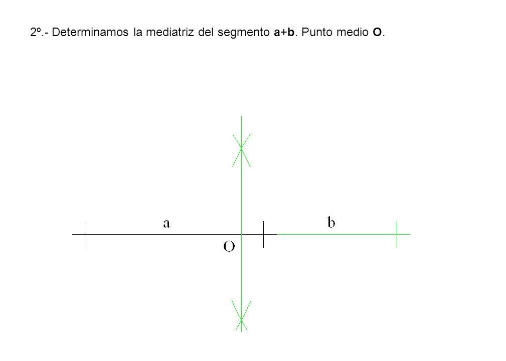 2º.- Determinamos la mediatriz del segmento a+b. Punto medio O.