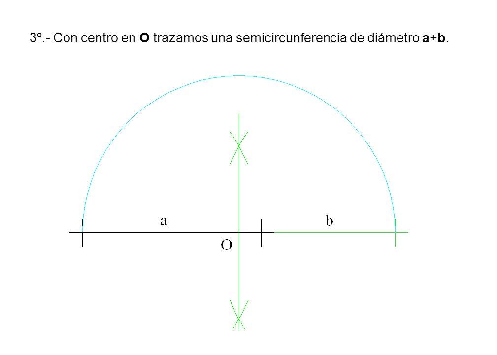3º.- Con centro en O trazamos una semicircunferencia de diámetro a+b.