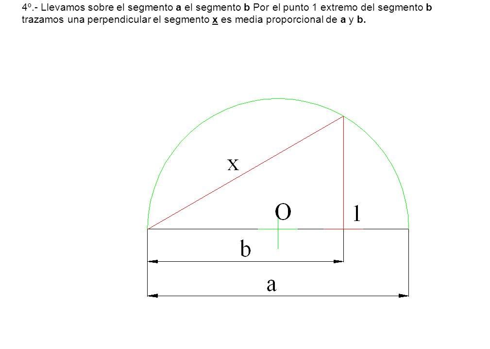 4º.- Llevamos sobre el segmento a el segmento b Por el punto 1 extremo del segmento b trazamos una perpendicular el segmento x es media proporcional de a y b.