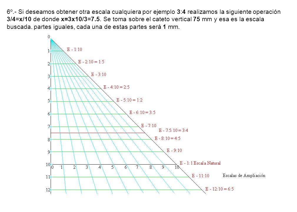 6º.- Si deseamos obtener otra escala cualquiera por ejemplo 3:4 realizamos la siguiente operación 3/4=x/10 de donde x=3x10/3=7.5.