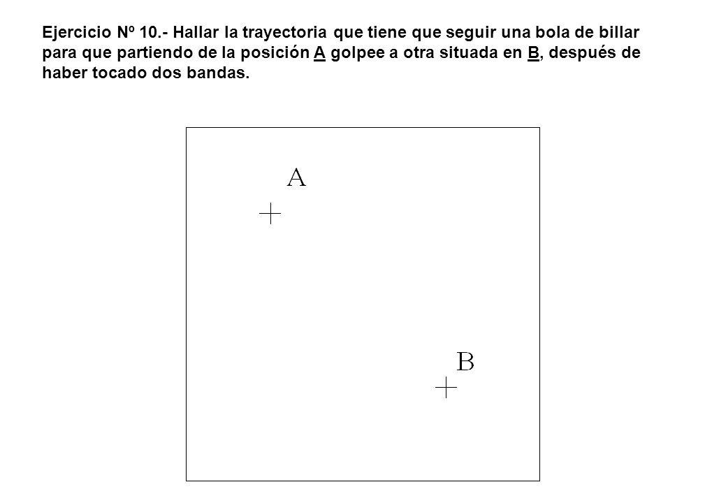 Ejercicio Nº 10.- Hallar la trayectoria que tiene que seguir una bola de billar para que partiendo de la posición A golpee a otra situada en B, después de haber tocado dos bandas.