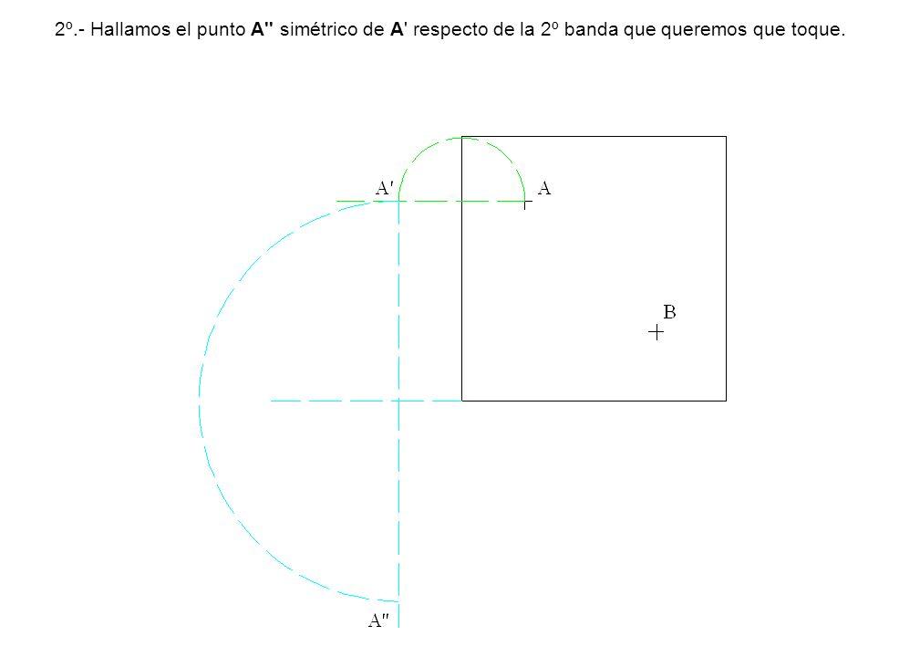 2º.- Hallamos el punto A simétrico de A respecto de la 2º banda que queremos que toque.