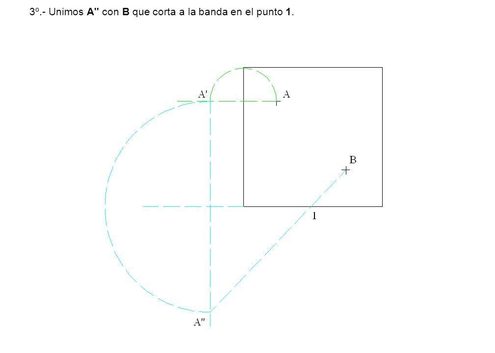 3º.- Unimos A con B que corta a la banda en el punto 1.