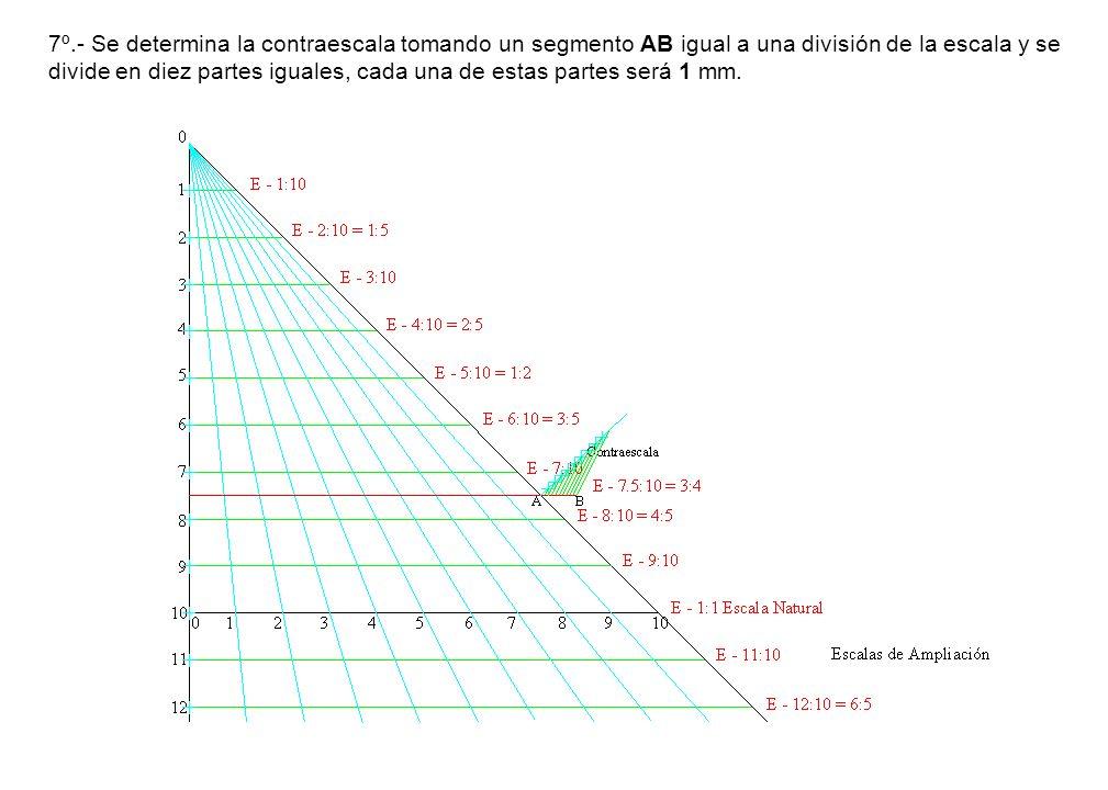 7º.- Se determina la contraescala tomando un segmento AB igual a una división de la escala y se divide en diez partes iguales, cada una de estas partes será 1 mm.