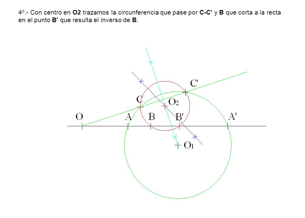 4º.- Con centro en O2 trazamos la circunferencia que pase por C-C y B que corta a la recta en el punto B que resulta el inverso de B.