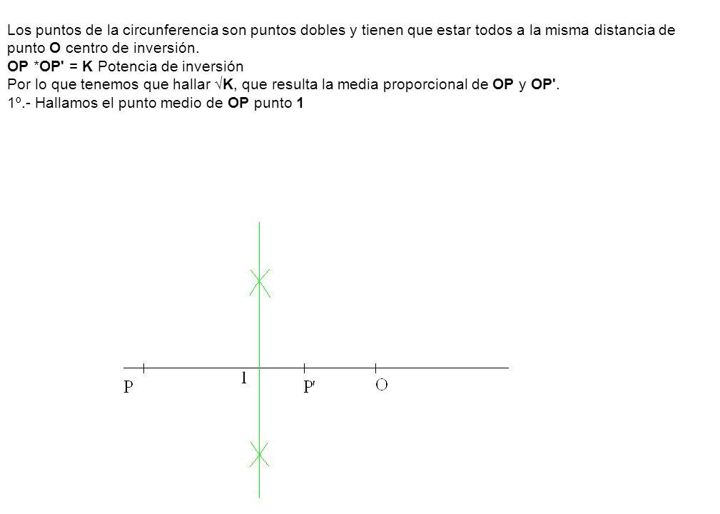 Los puntos de la circunferencia son puntos dobles y tienen que estar todos a la misma distancia de punto O centro de inversión.