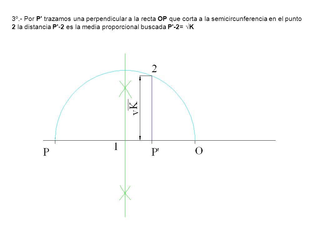 3º.- Por P trazamos una perpendicular a la recta OP que corta a la semicircunferencia en el punto 2 la distancia P -2 es la media proporcional buscada P -2= √K