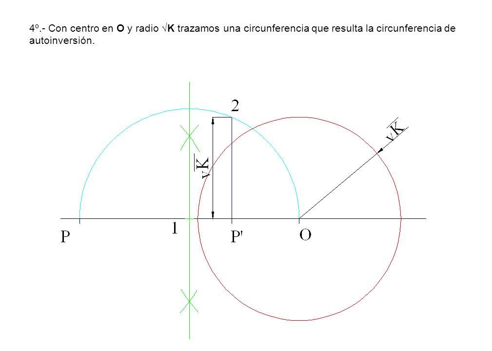 4º.- Con centro en O y radio √K trazamos una circunferencia que resulta la circunferencia de autoinversión.