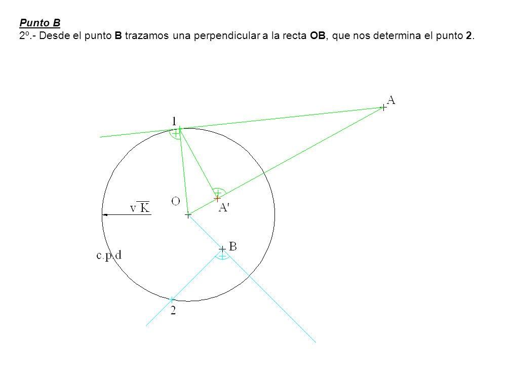 Punto B 2º.- Desde el punto B trazamos una perpendicular a la recta OB, que nos determina el punto 2.