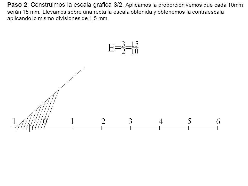 Paso 2: Construimos la escala grafica 3/2