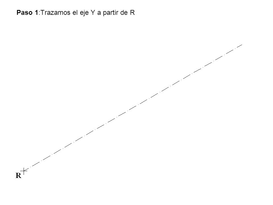 Paso 1:Trazamos el eje Y a partir de R