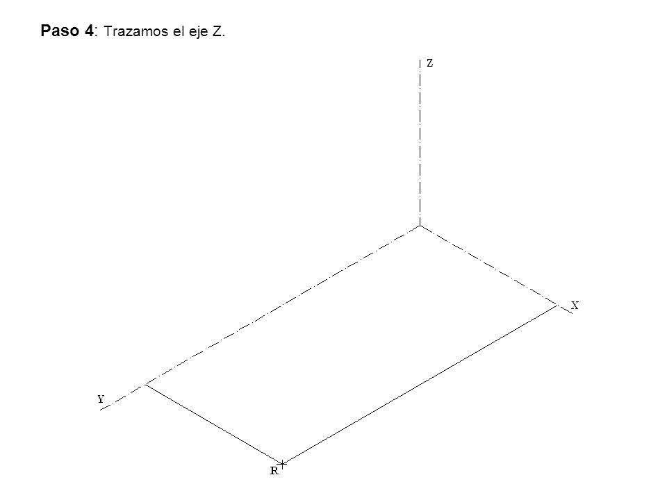 Paso 4: Trazamos el eje Z.