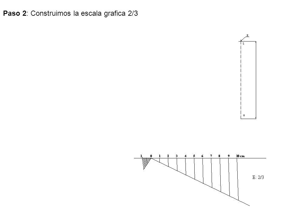 Paso 2: Construimos la escala grafica 2/3
