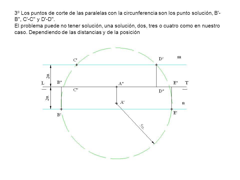 3º Los puntos de corte de las paralelas con la circunferencia son los punto solución, B -B , C -C y D -D .