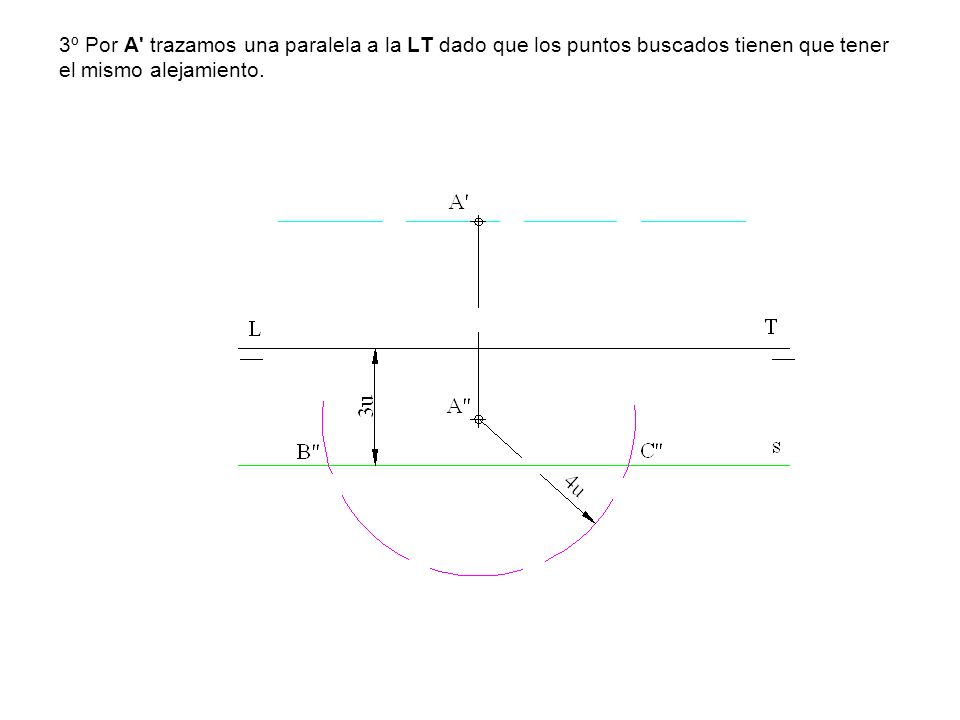 3º Por A trazamos una paralela a la LT dado que los puntos buscados tienen que tener el mismo alejamiento.