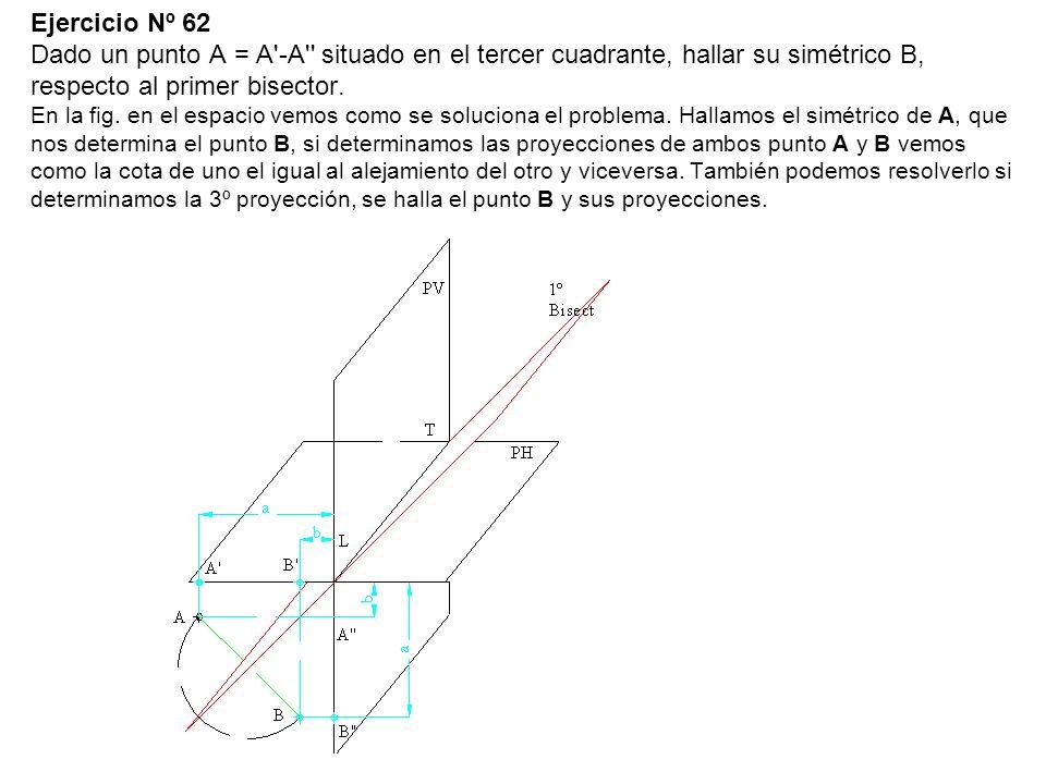 Ejercicio Nº 62 Dado un punto A = A -A situado en el tercer cuadrante, hallar su simétrico B, respecto al primer bisector.