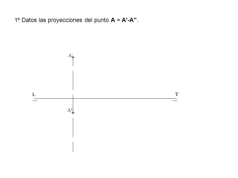 1º Datos las proyecciones del punto A = A -A .