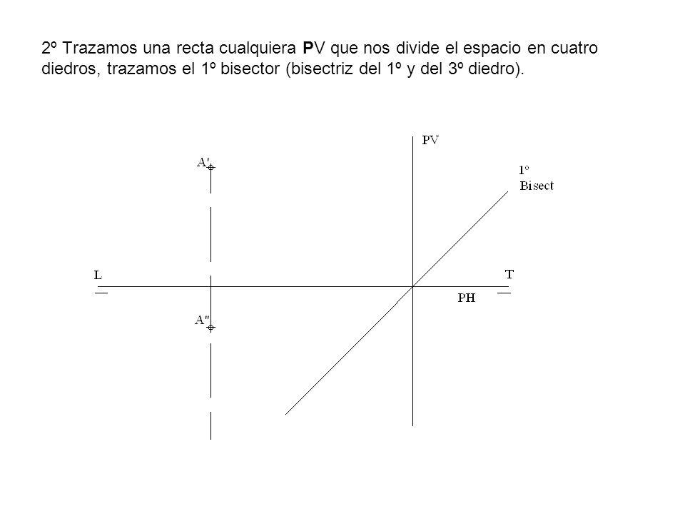 2º Trazamos una recta cualquiera PV que nos divide el espacio en cuatro diedros, trazamos el 1º bisector (bisectriz del 1º y del 3º diedro).