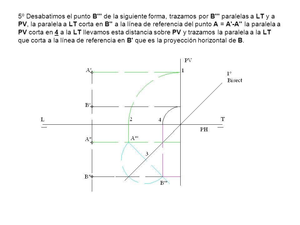 5º Desabatimos el punto B de la siguiente forma, trazamos por B paralelas a LT y a PV, la paralela a LT corta en B a la línea de referencia del punto A = A -A la paralela a PV corta en 4 a la LT llevamos esta distancia sobre PV y trazamos la paralela a la LT que corta a la línea de referencia en B que es la proyección horizontal de B.
