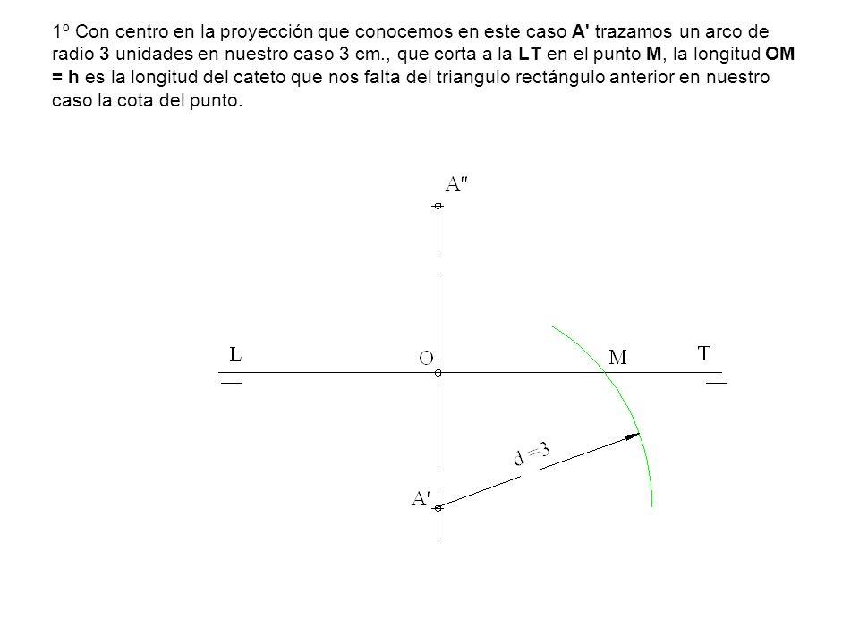 1º Con centro en la proyección que conocemos en este caso A trazamos un arco de radio 3 unidades en nuestro caso 3 cm., que corta a la LT en el punto M, la longitud OM = h es la longitud del cateto que nos falta del triangulo rectángulo anterior en nuestro caso la cota del punto.