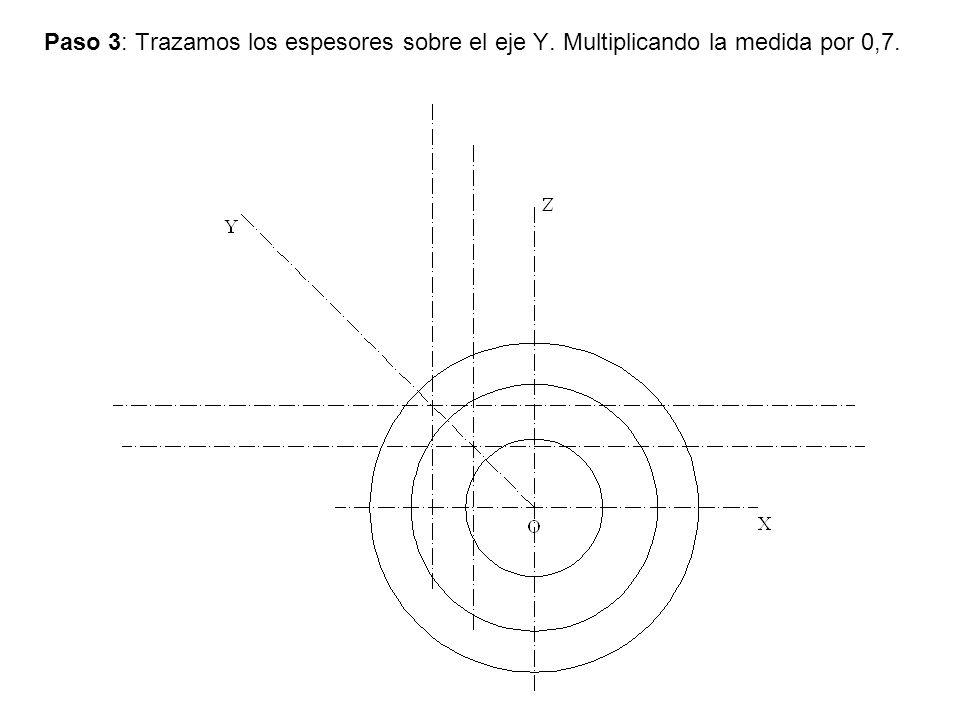 Paso 3: Trazamos los espesores sobre el eje Y