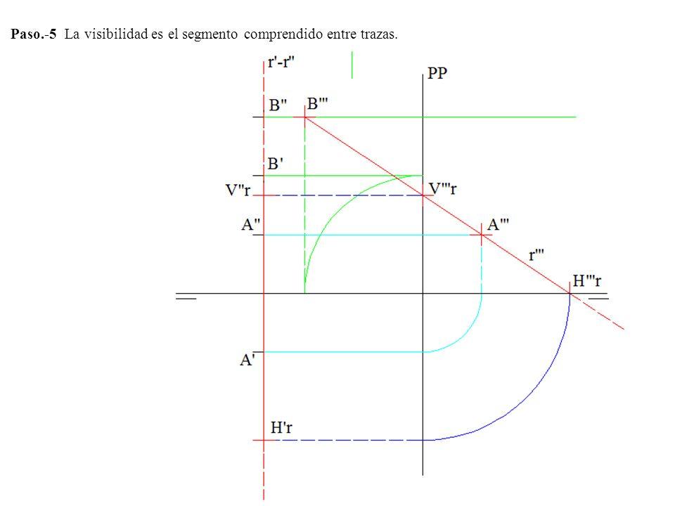 Paso.-5 La visibilidad es el segmento comprendido entre trazas.