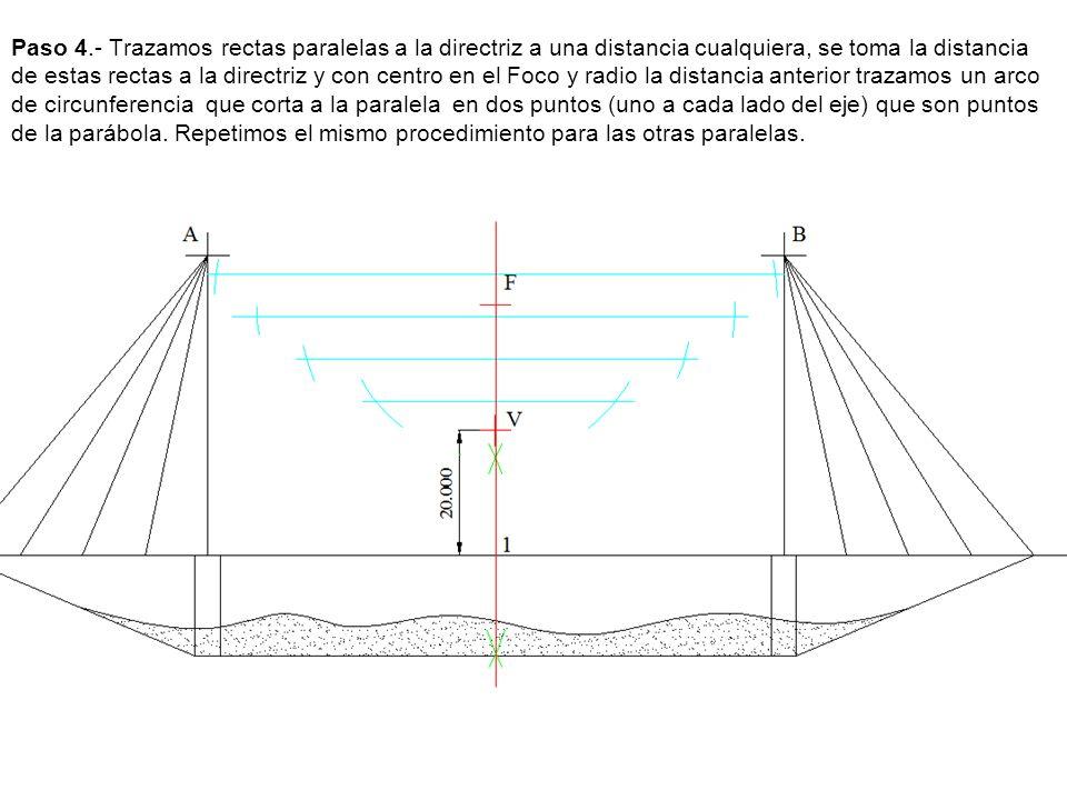 Paso 4.- Trazamos rectas paralelas a la directriz a una distancia cualquiera, se toma la distancia de estas rectas a la directriz y con centro en el Foco y radio la distancia anterior trazamos un arco de circunferencia que corta a la paralela en dos puntos (uno a cada lado del eje) que son puntos de la parábola.