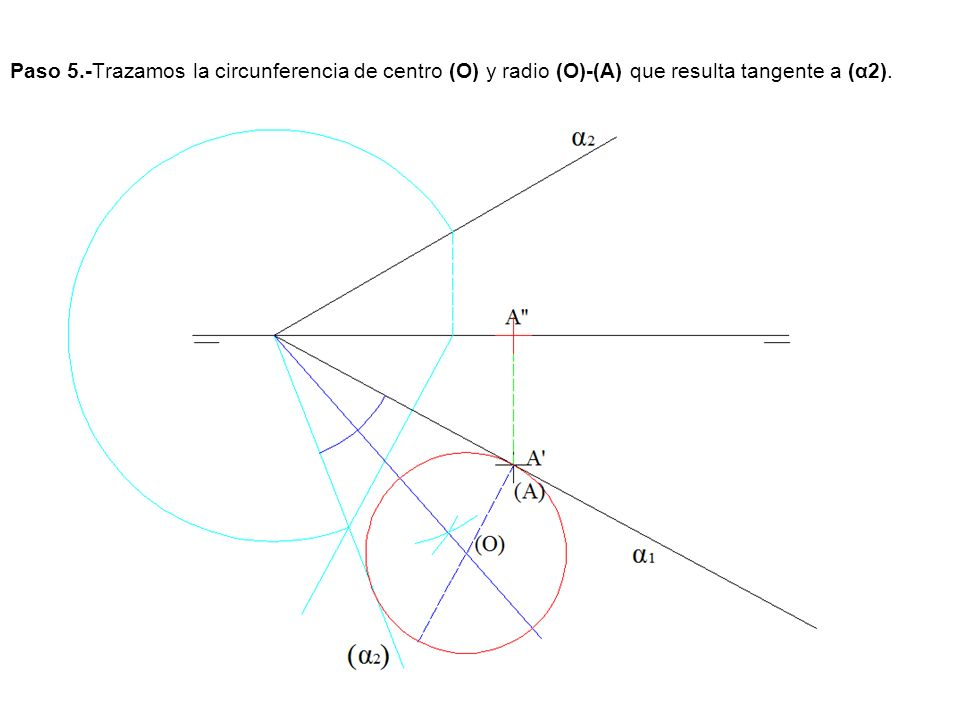 Paso 5.-Trazamos la circunferencia de centro (O) y radio (O)-(A) que resulta tangente a (α2).