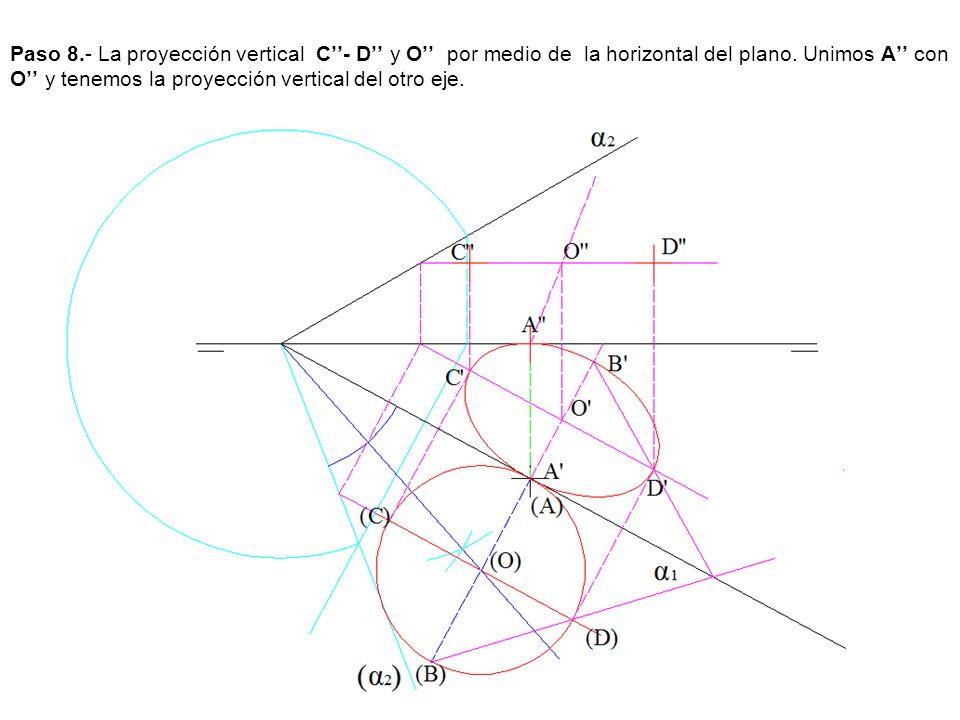 Paso 8.- La proyección vertical C''- D'' y O'' por medio de la horizontal del plano.