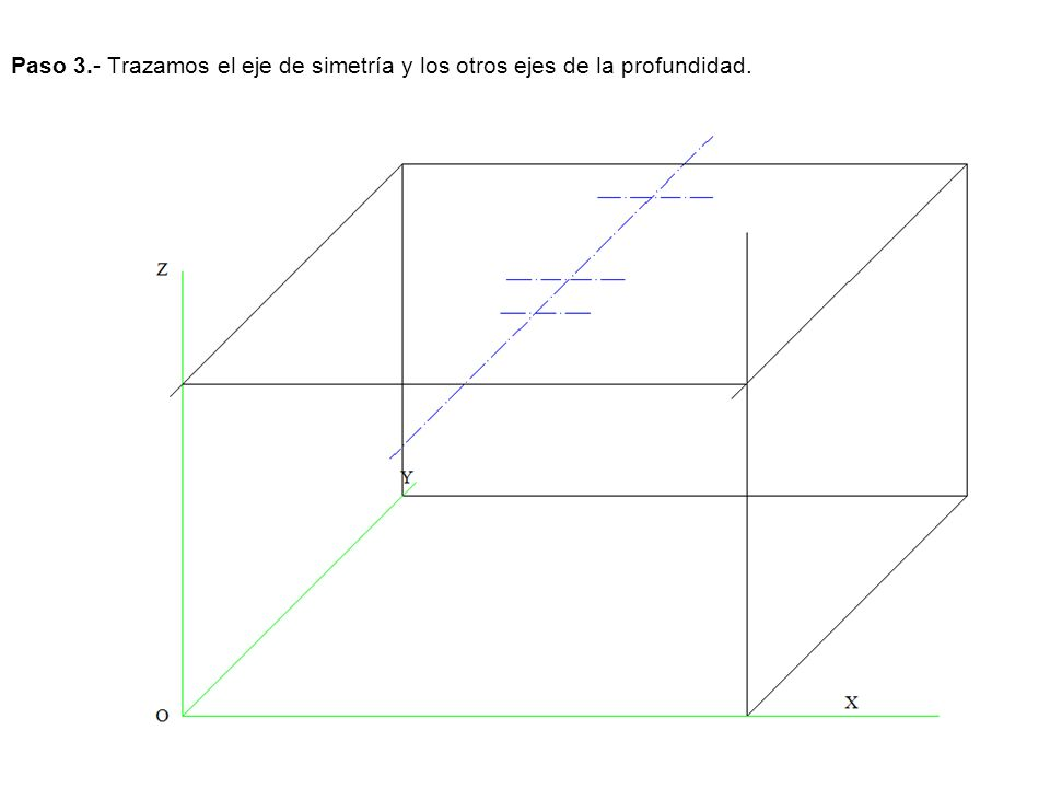 Paso 3.- Trazamos el eje de simetría y los otros ejes de la profundidad.