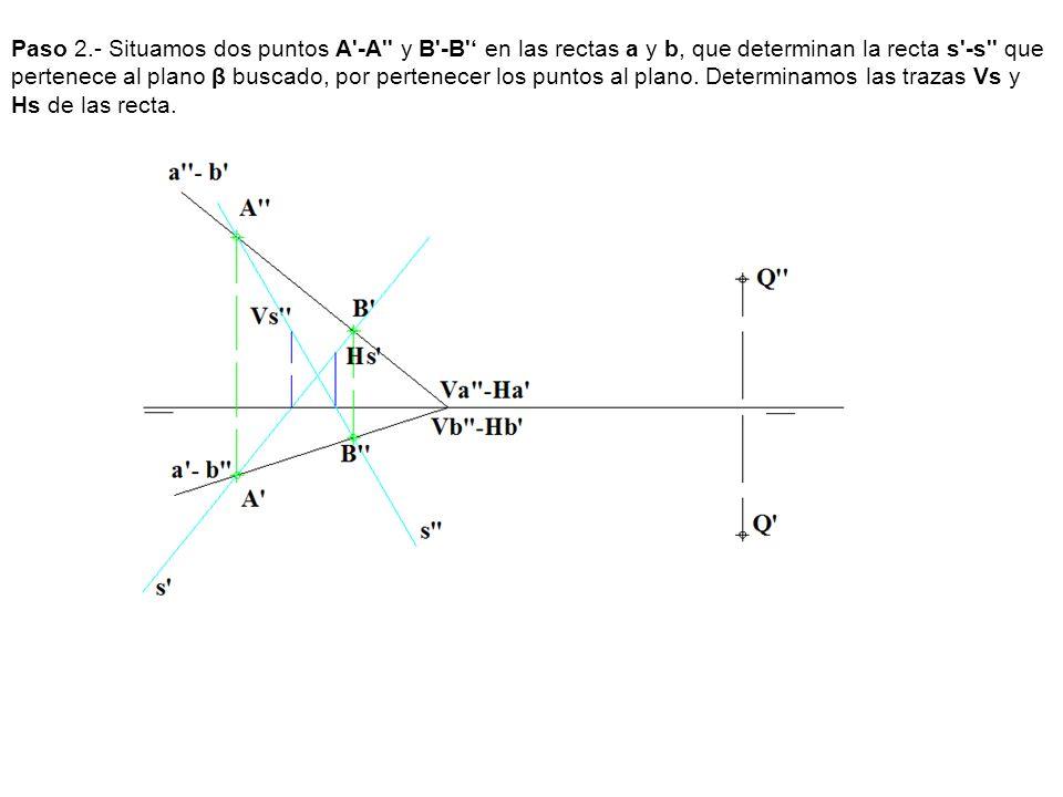 Paso 2.- Situamos dos puntos A -A y B -B ' en las rectas a y b, que determinan la recta s -s que pertenece al plano β buscado, por pertenecer los puntos al plano.
