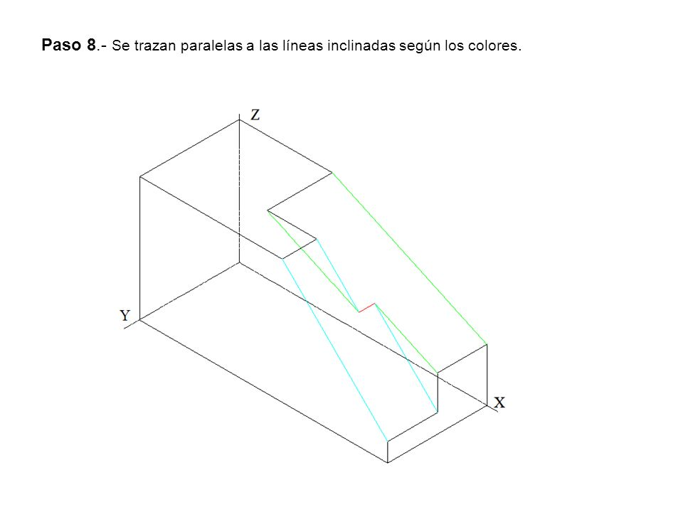 Paso 8.- Se trazan paralelas a las líneas inclinadas según los colores.