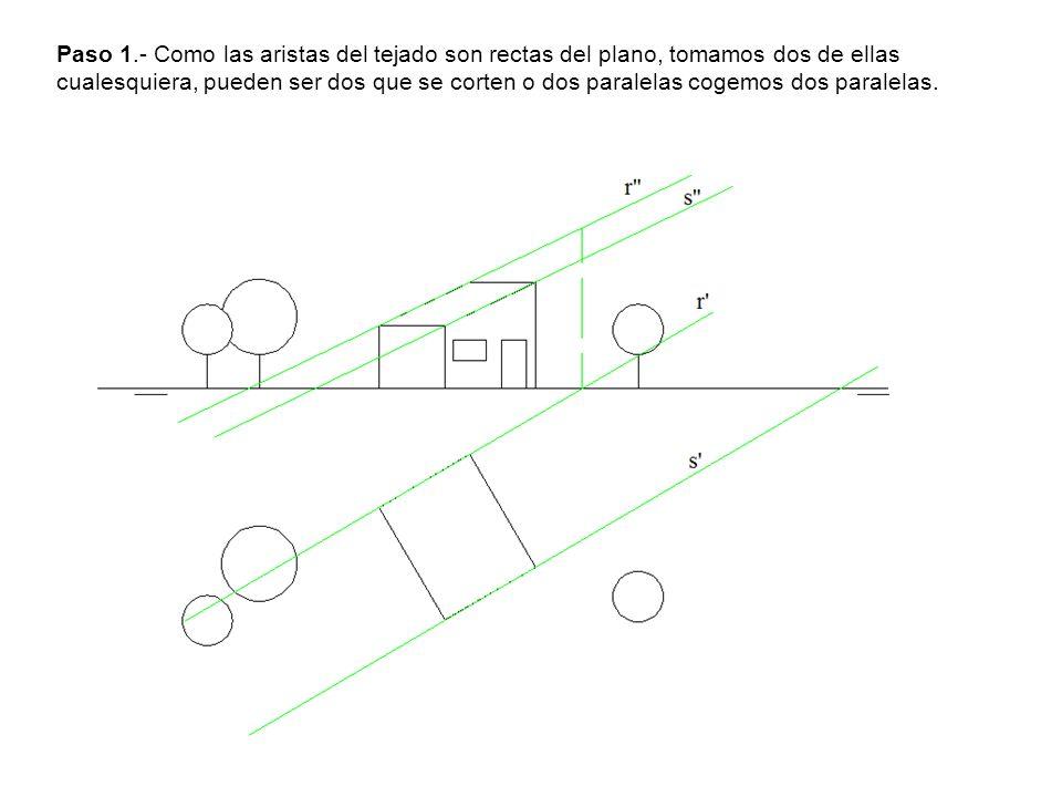 Paso 1.- Como las aristas del tejado son rectas del plano, tomamos dos de ellas cualesquiera, pueden ser dos que se corten o dos paralelas cogemos dos paralelas.