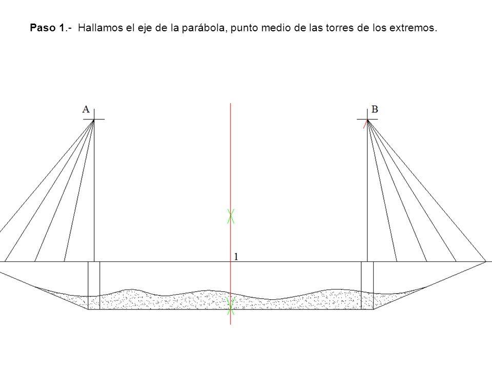 Paso 1.- Hallamos el eje de la parábola, punto medio de las torres de los extremos.