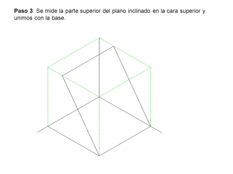Paso 3: Se mide la parte superior del plano inclinado en la cara superior y unimos con la base.