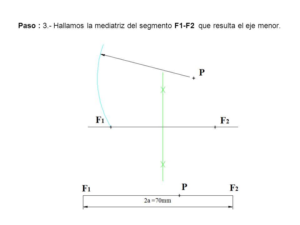 Paso : 3.- Hallamos la mediatriz del segmento F1-F2 que resulta el eje menor.