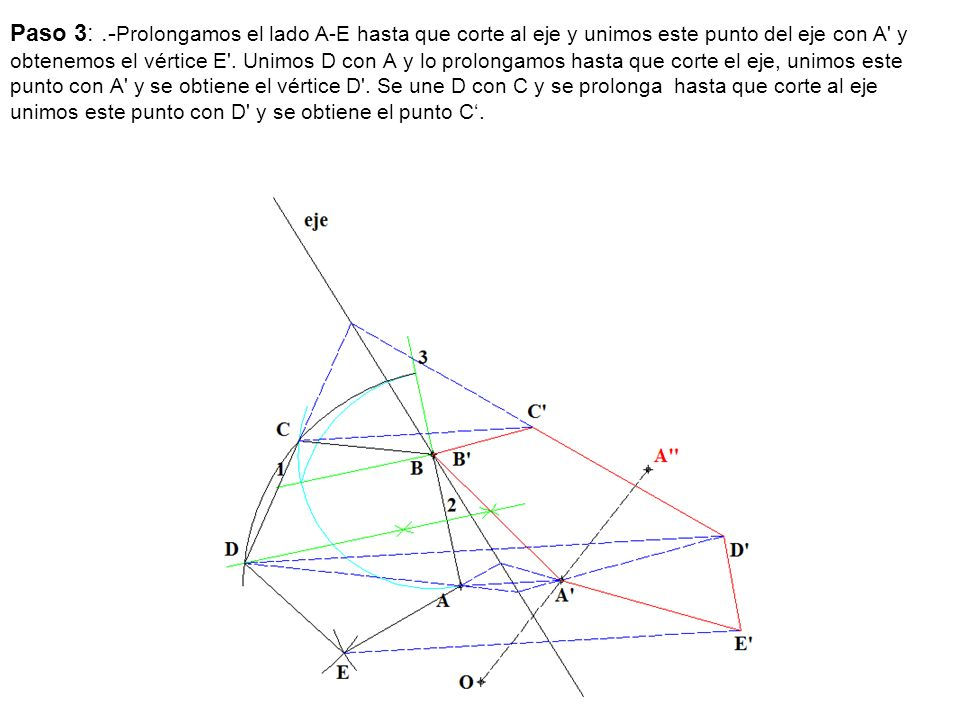 Paso 3: .-Prolongamos el lado A-E hasta que corte al eje y unimos este punto del eje con A y obtenemos el vértice E .