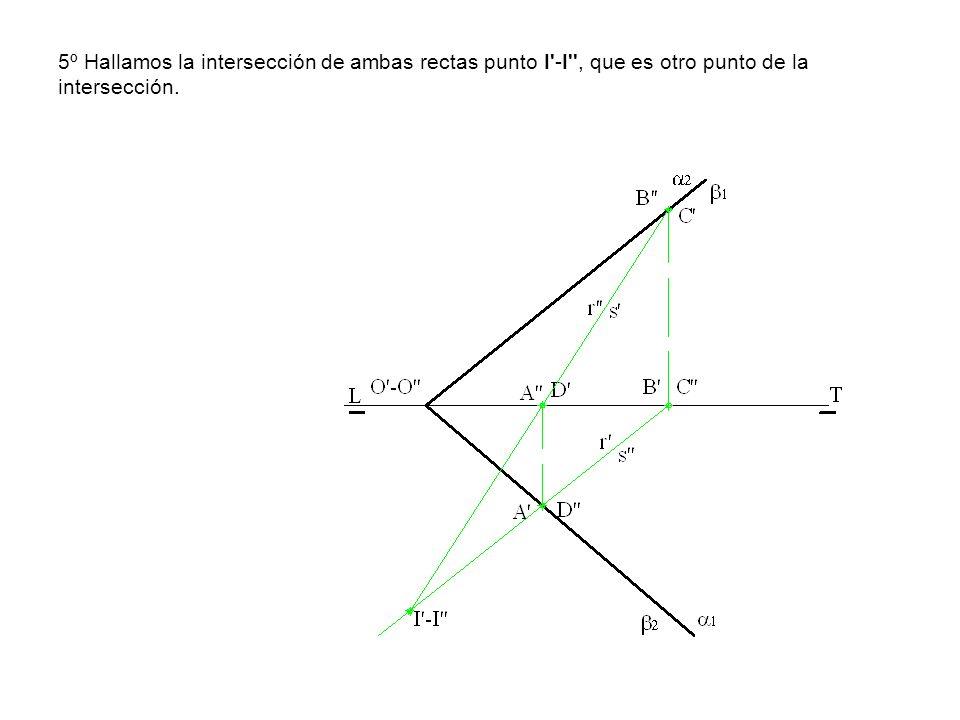 5º Hallamos la intersección de ambas rectas punto I -I , que es otro punto de la intersección.