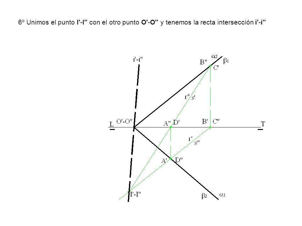 6º Unimos el punto I -I con el otro punto O -O y tenemos la recta intersección i -i