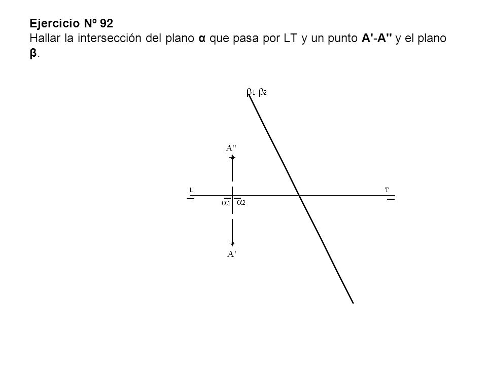 Ejercicio Nº 92 Hallar la intersección del plano α que pasa por LT y un punto A -A y el plano β.