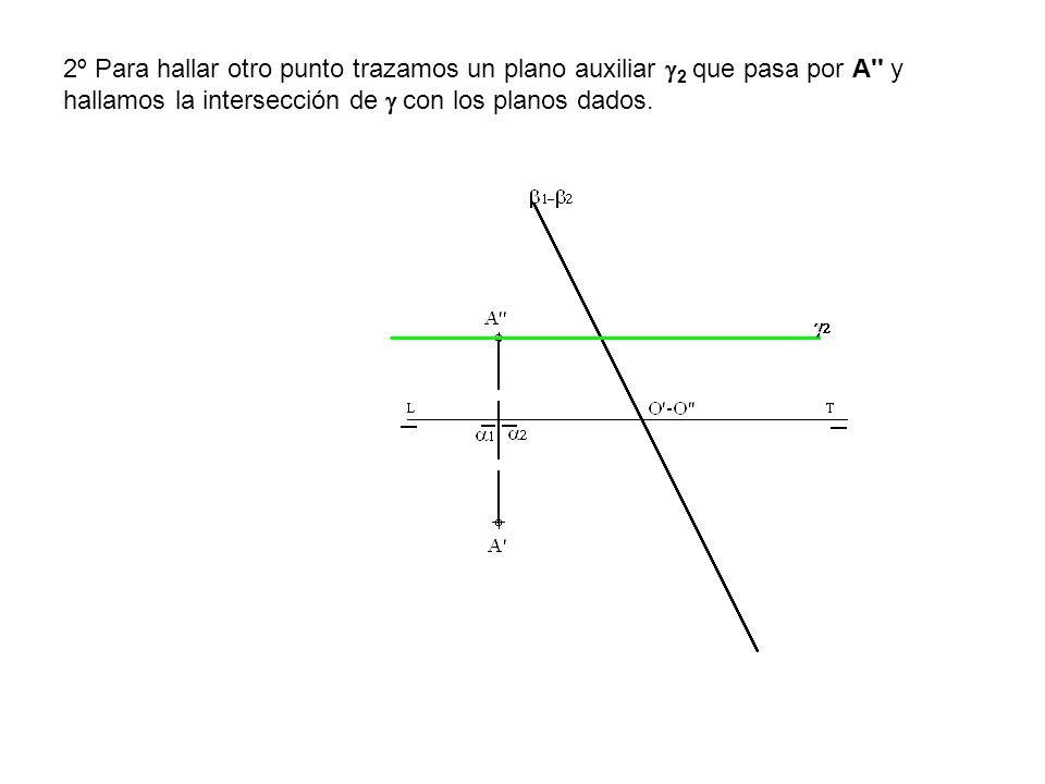 2º Para hallar otro punto trazamos un plano auxiliar 2 que pasa por A y hallamos la intersección de  con los planos dados.