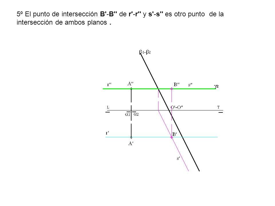 5º El punto de intersección B -B de r -r y s -s es otro punto de la intersección de ambos planos .