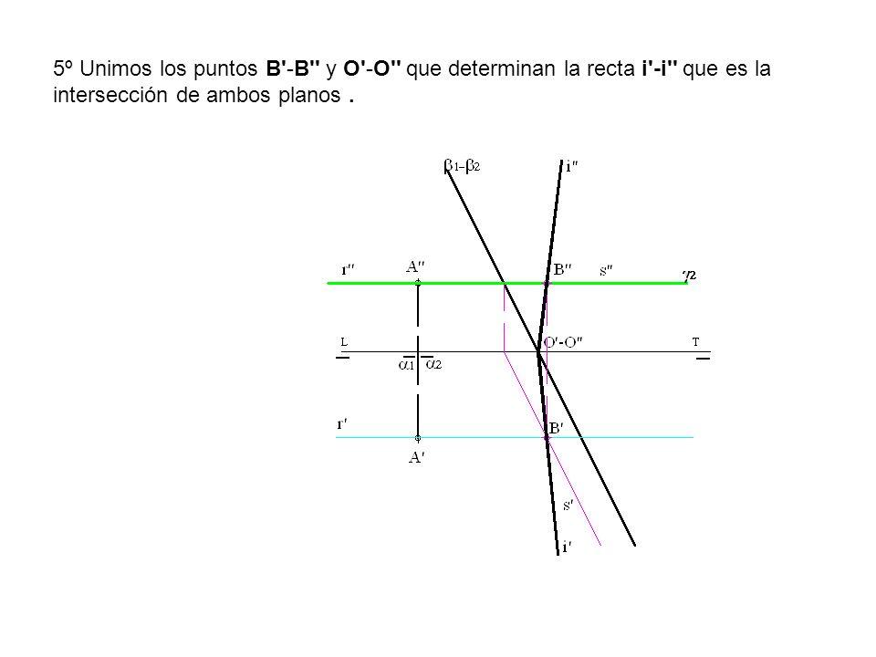 5º Unimos los puntos B -B y O -O que determinan la recta i -i que es la intersección de ambos planos .