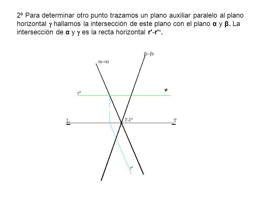 2º Para determinar otro punto trazamos un plano auxiliar paralelo al plano horizontal  hallamos la intersección de este plano con el plano α y β.