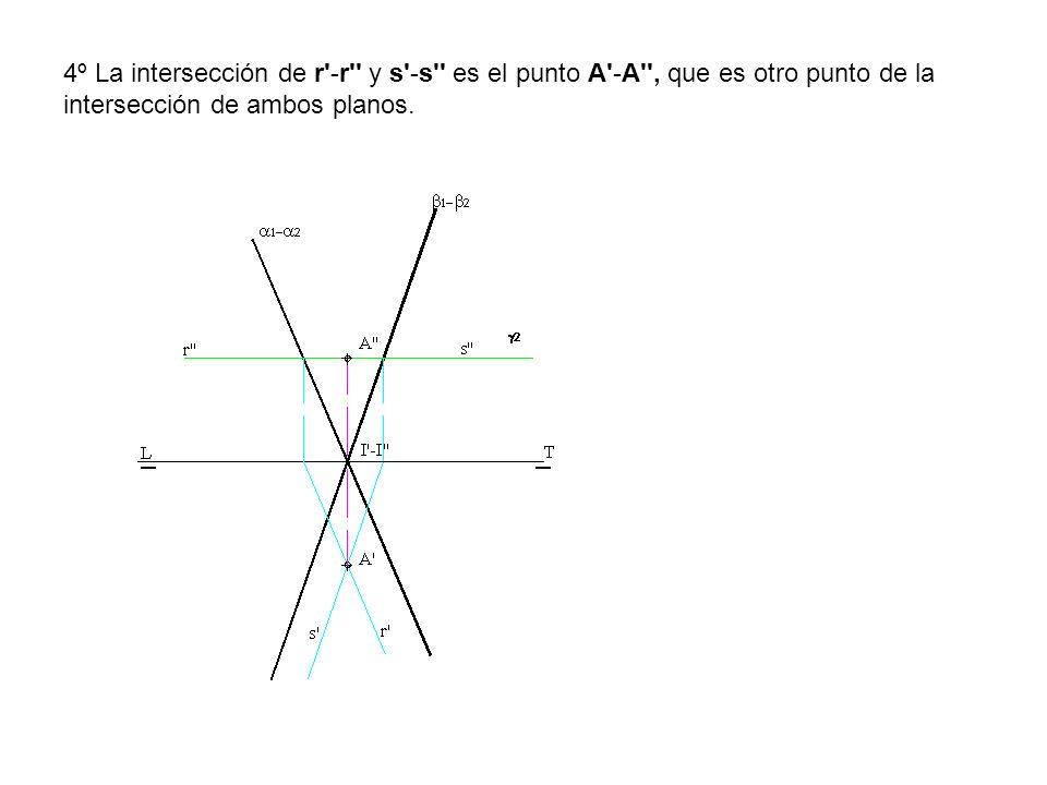 4º La intersección de r -r y s -s es el punto A -A , que es otro punto de la intersección de ambos planos.