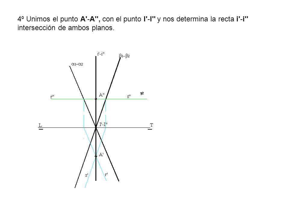 4º Unimos el punto A -A , con el punto I -I y nos determina la recta i -i intersección de ambos planos.