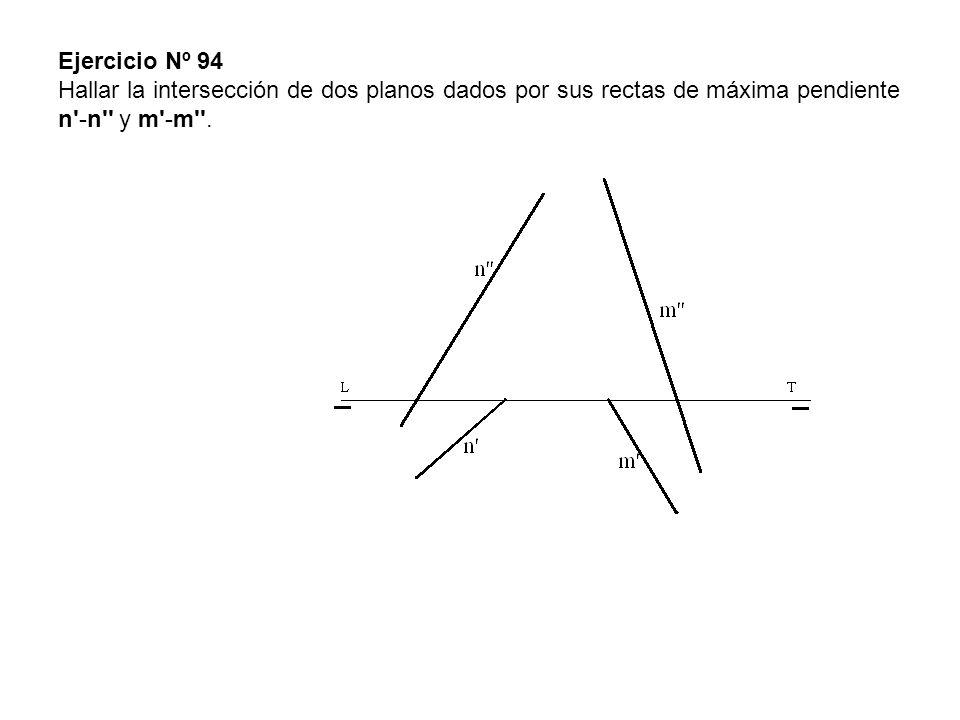 Ejercicio Nº 94 Hallar la intersección de dos planos dados por sus rectas de máxima pendiente n -n y m -m .