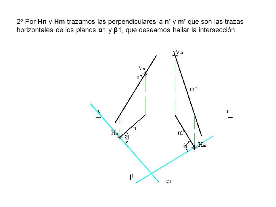 2º Por Hn y Hm trazamos las perpendiculares a n y m que son las trazas horizontales de los planos α1 y β1, que deseamos hallar la intersección.