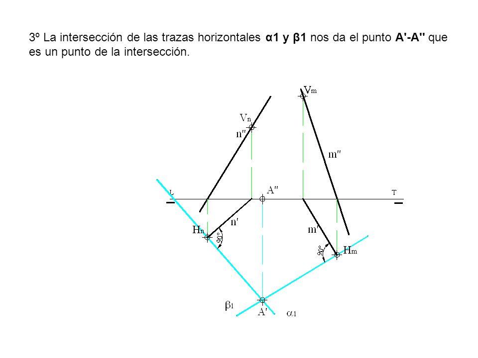 3º La intersección de las trazas horizontales α1 y β1 nos da el punto A -A que es un punto de la intersección.